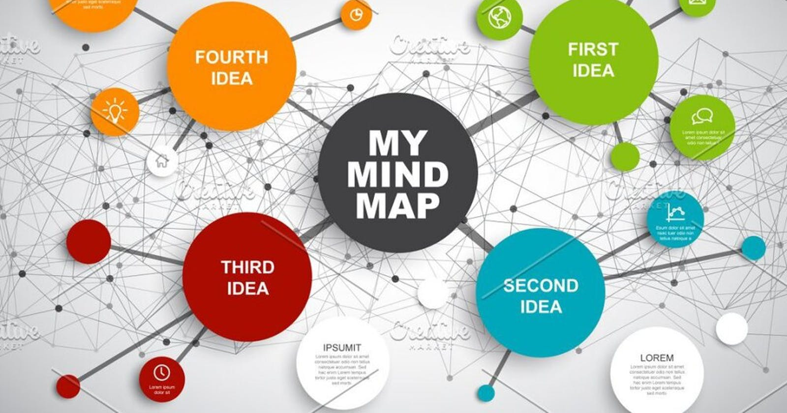 What is Mind Mapping and why is it Essential for Software Developers?