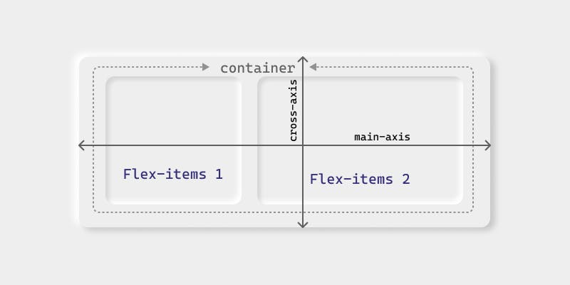 main-axis-cross-axis.jpg