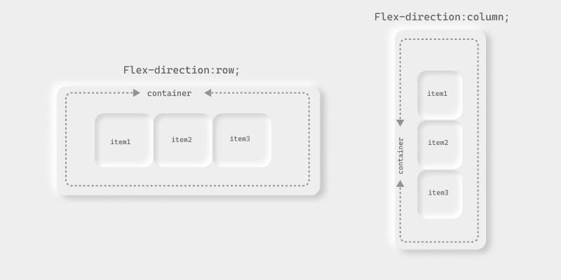 flex-direction property row.jpg