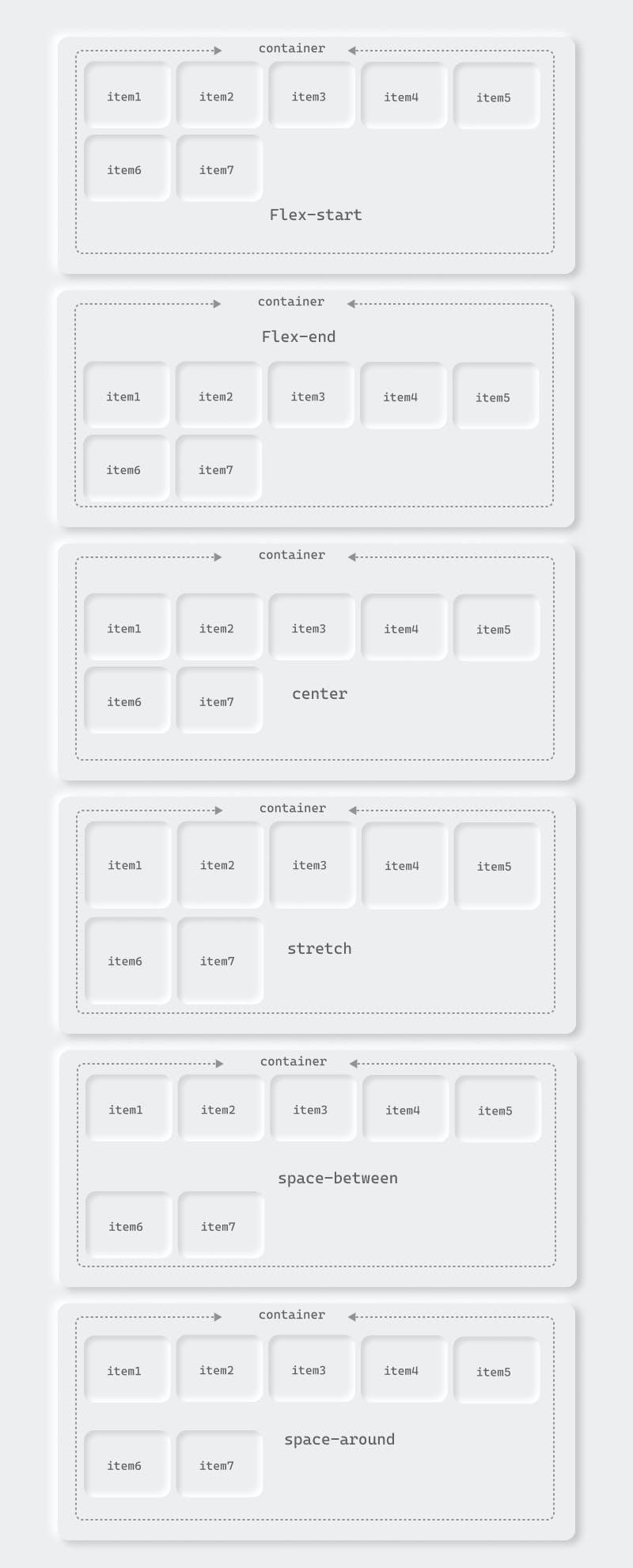 align-content.jpg
