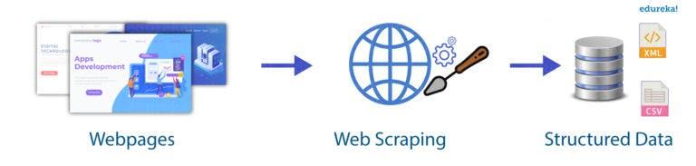 web_scraping.jpg