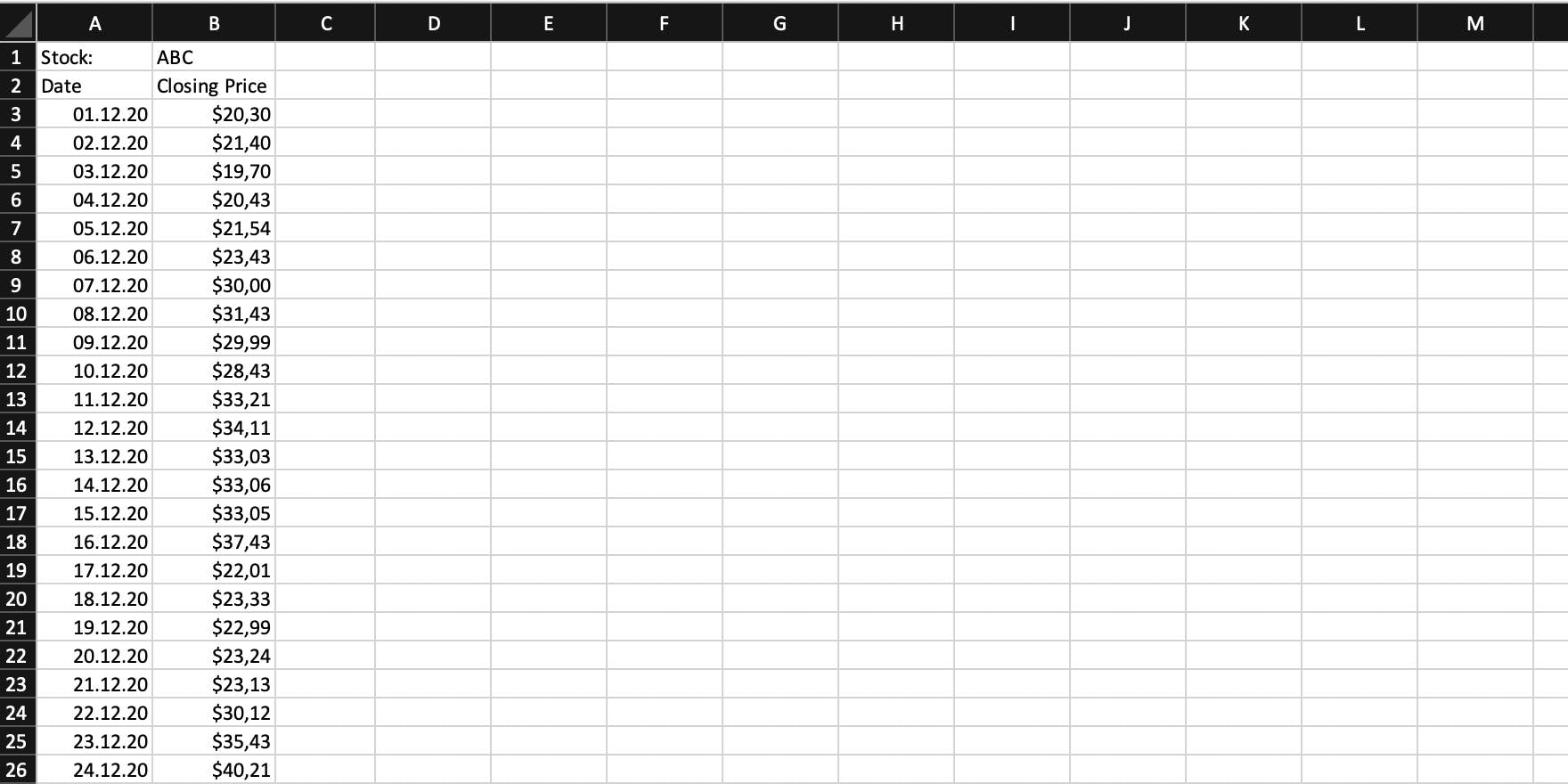 The basic setup to calculate moving averages in Excel