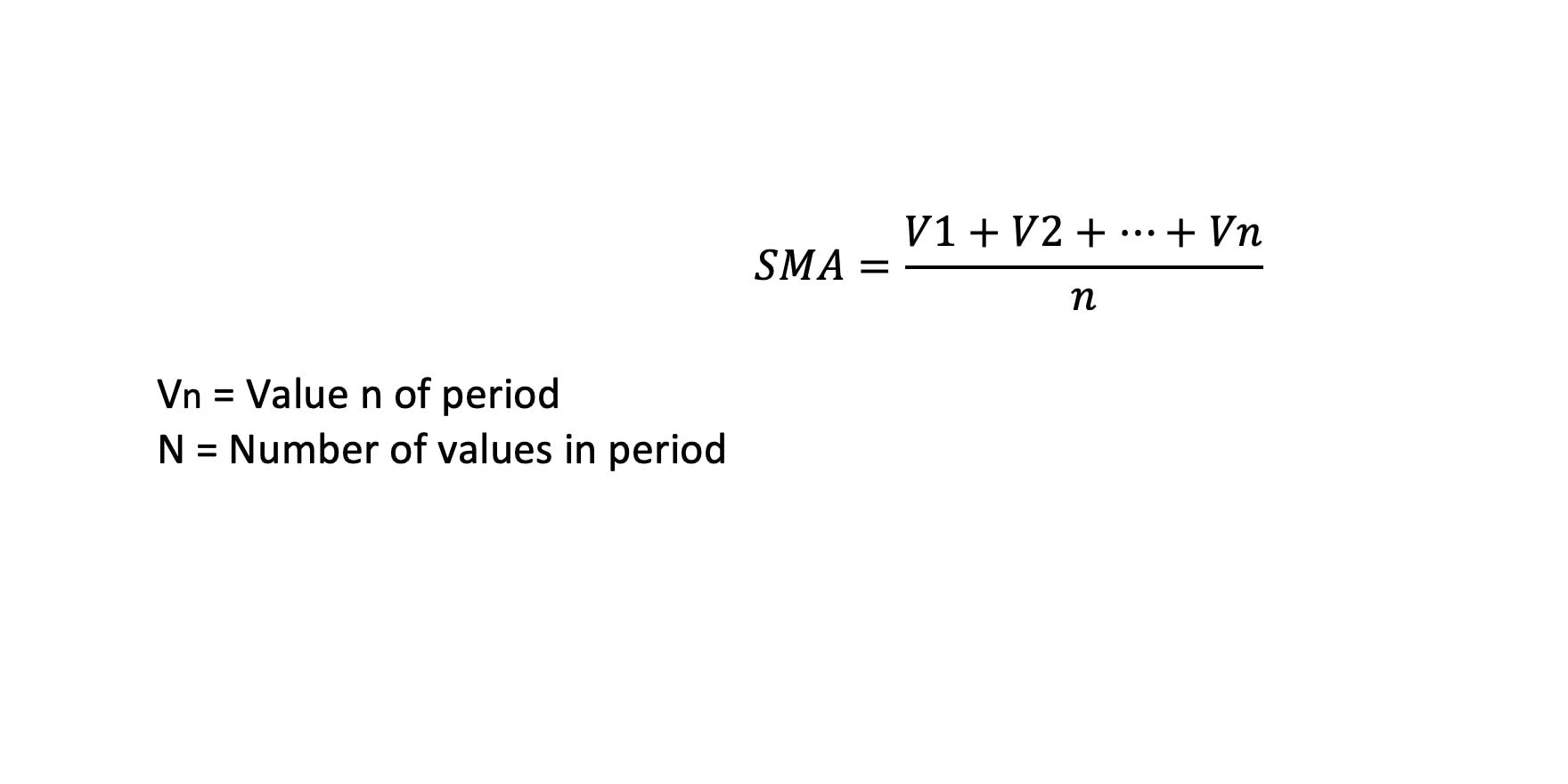The formula for the moving average is (Value1 + Value2 + ... + ValueN) / n