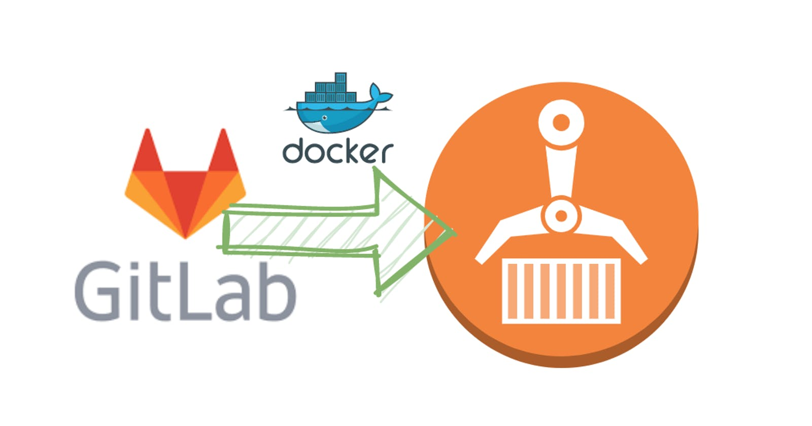 Push your Docker containers from GitLab to Amazon ECR
