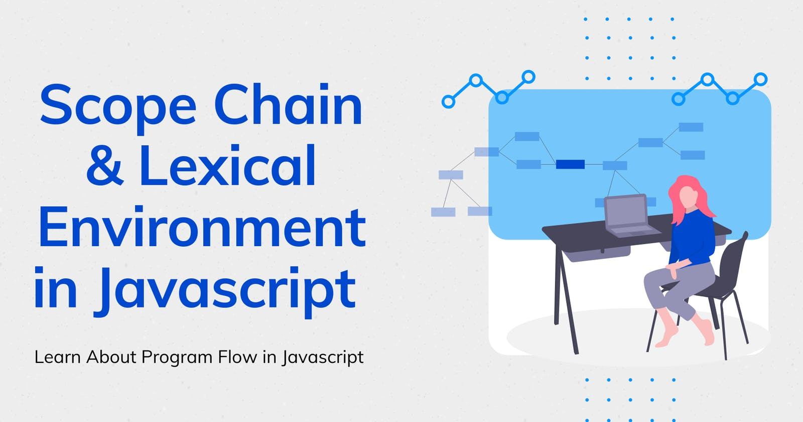 Scope Chain & Lexical Environment in Javascript