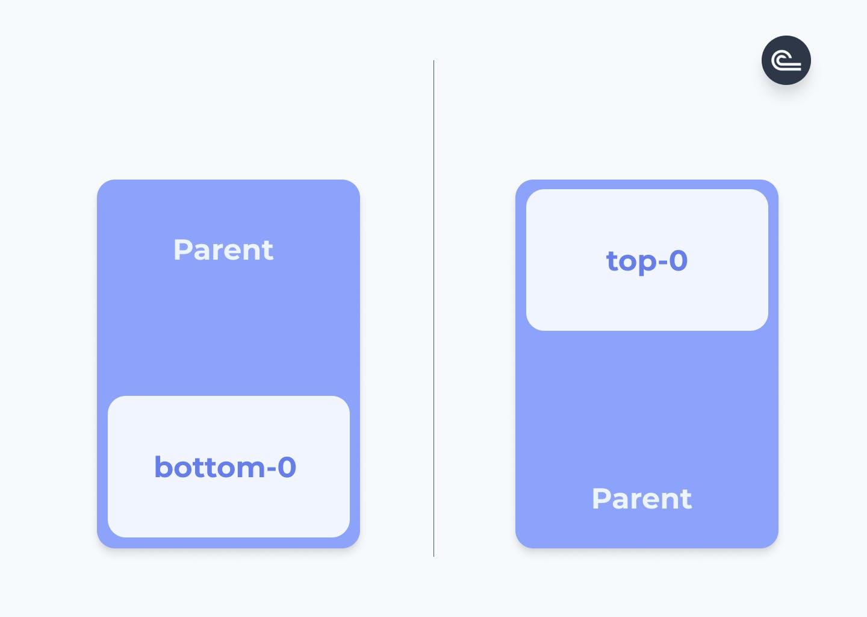 Sticky bottom-0 and sticky top-0