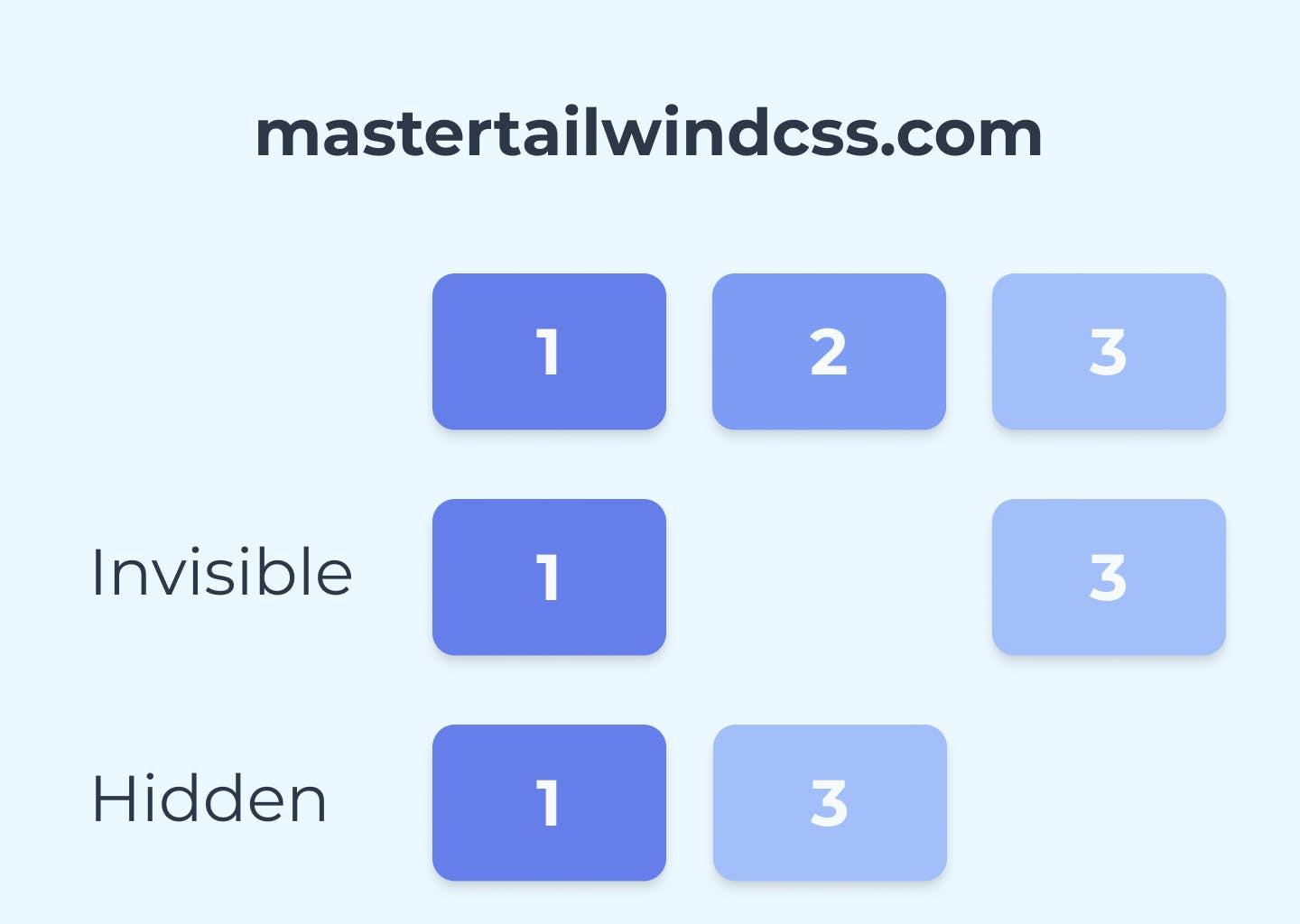invisible and hidden TailwindCSS utilities differences