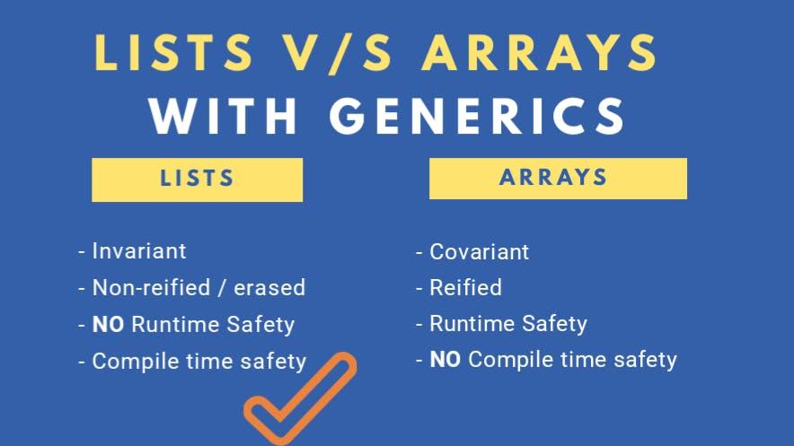 List v:s Arrays.png