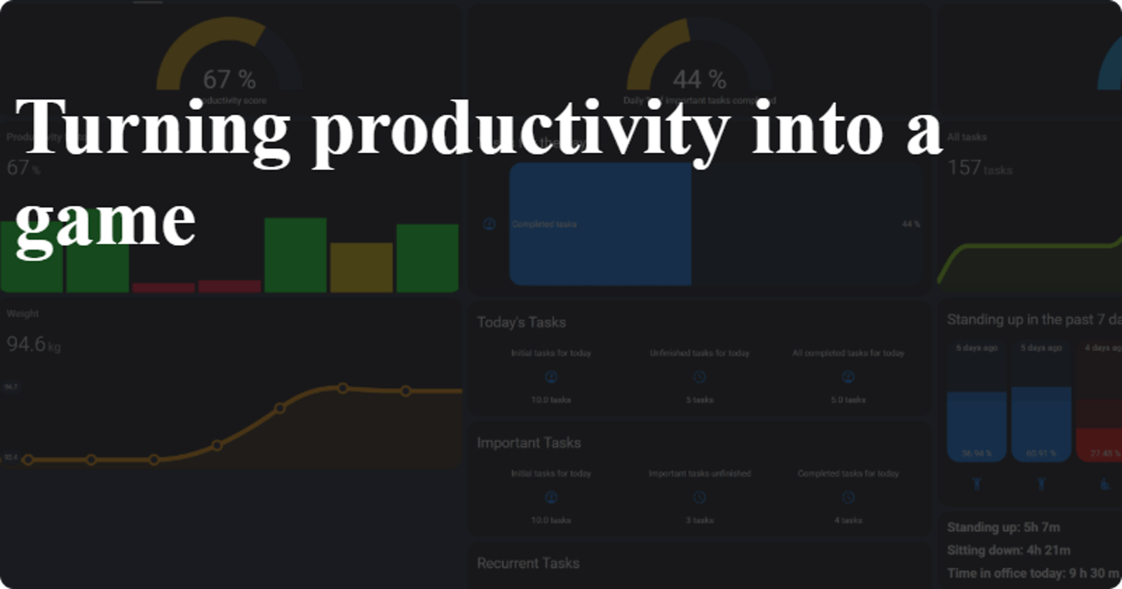 Turning productivity into a game with RescueTime and Home Assistant