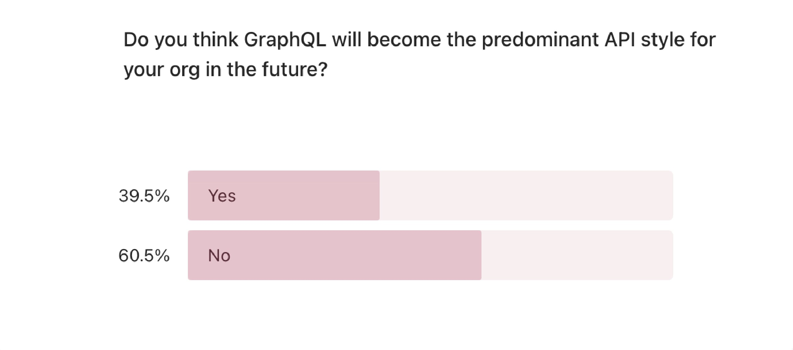 GraphQL2020data-01.png