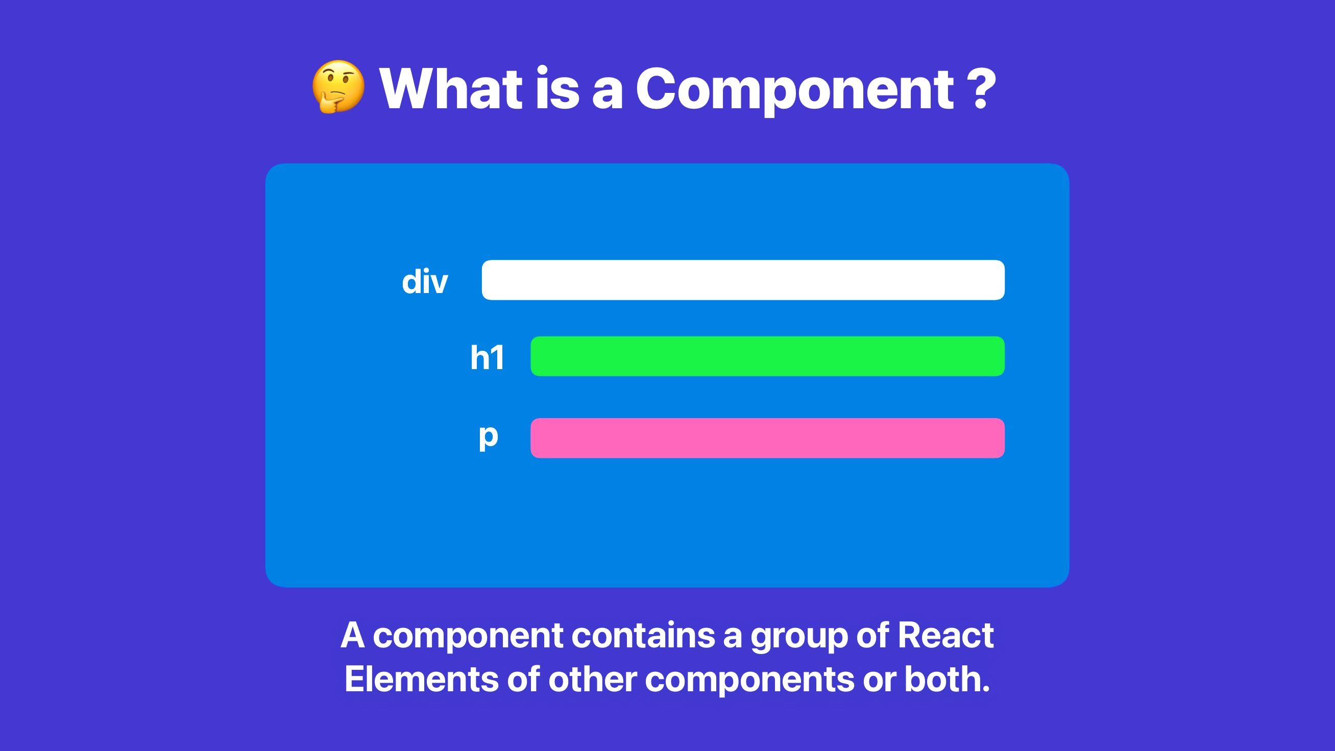 What_is_a_Component_Copy_6.png