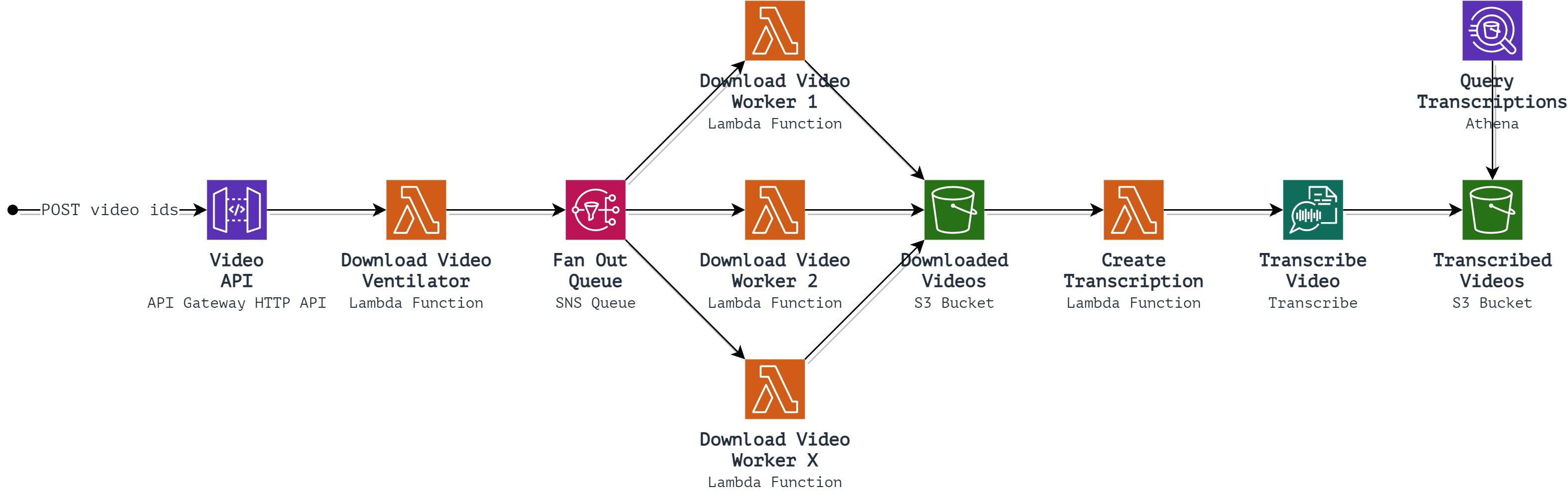 VideoDownloader (8).png