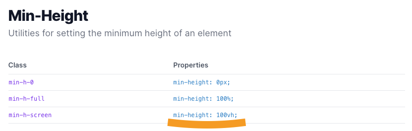 Min-height tailwind classes