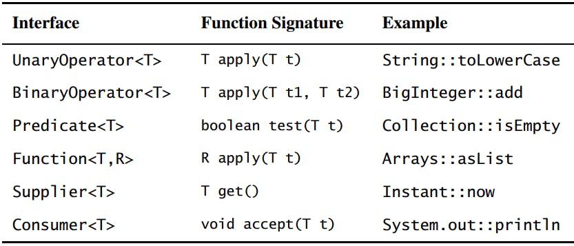 basic_functional_interface.png