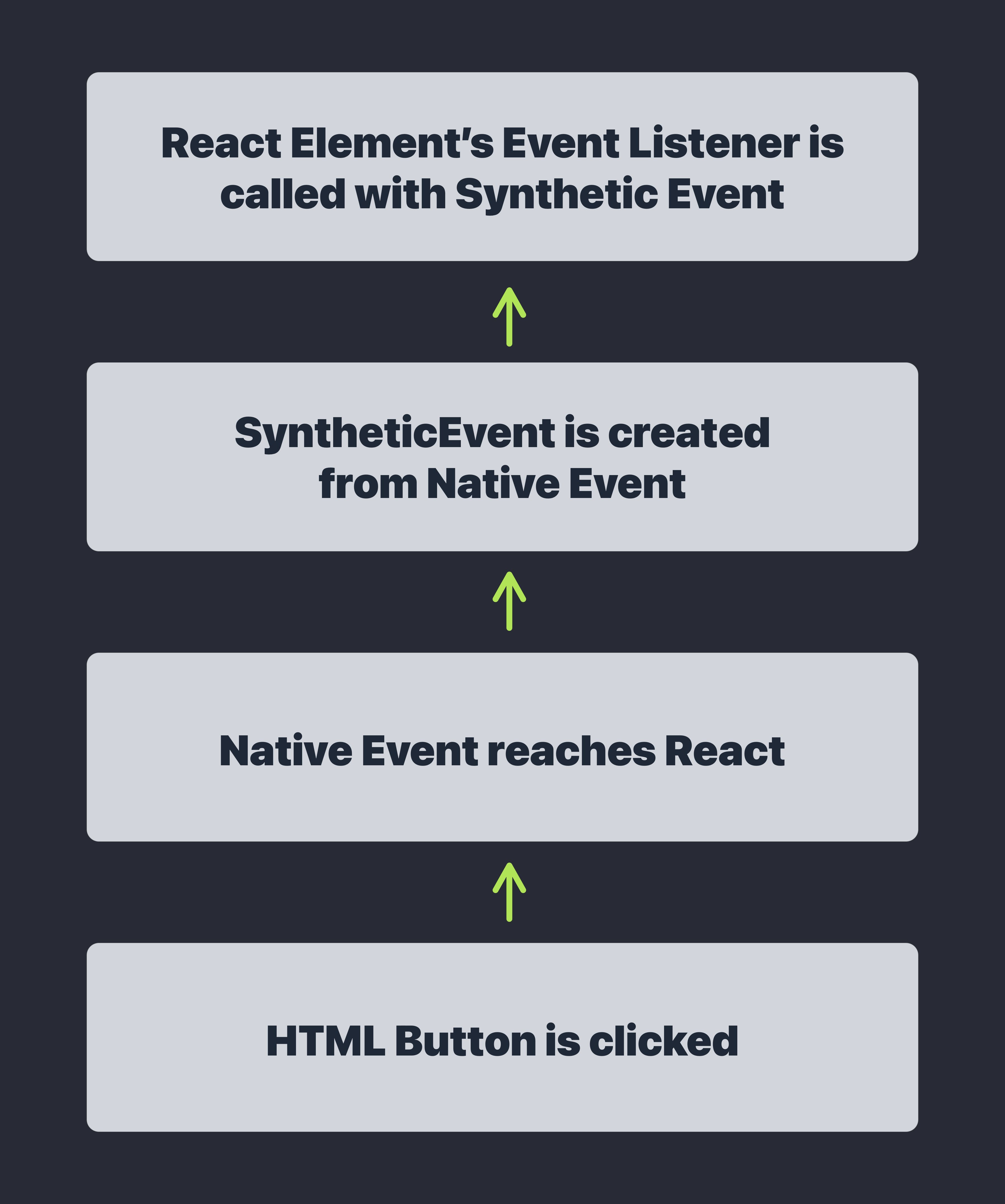 DOM_Events_with_attributes_Copy_2.png