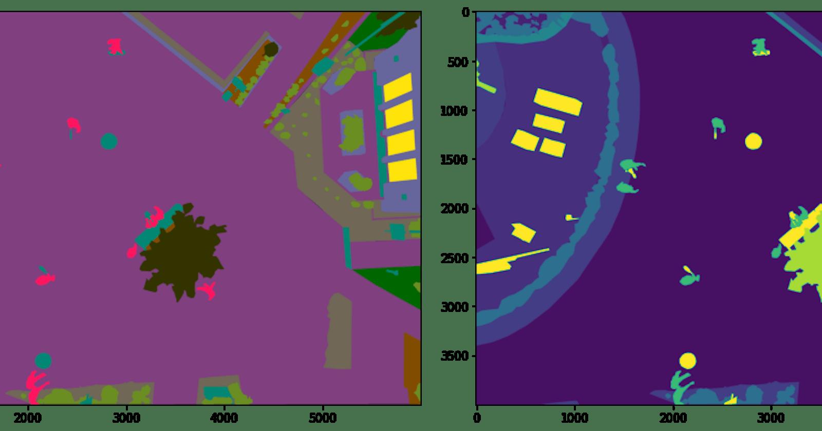 Preprocessing RGB image Masks to Segmentation Masks