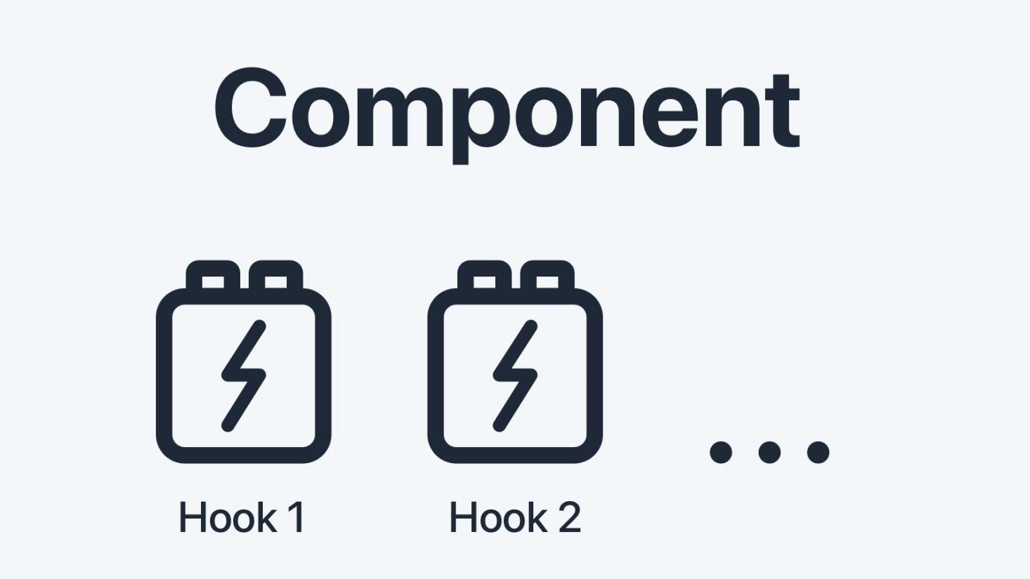 Hooks_add_features_to_your_components.png