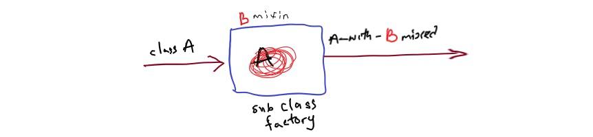 mixin - factories.png