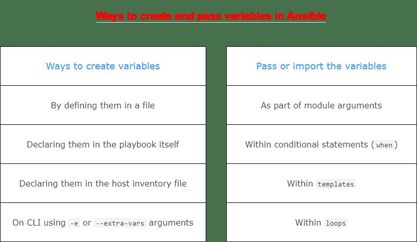 Create-set_vars.png