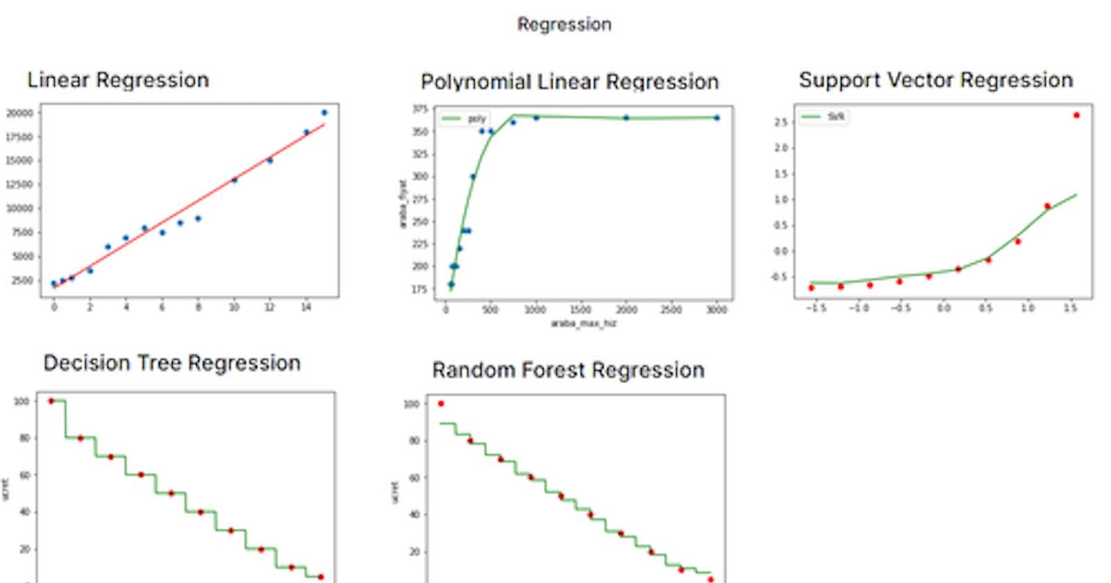 Machine Learning Exercise