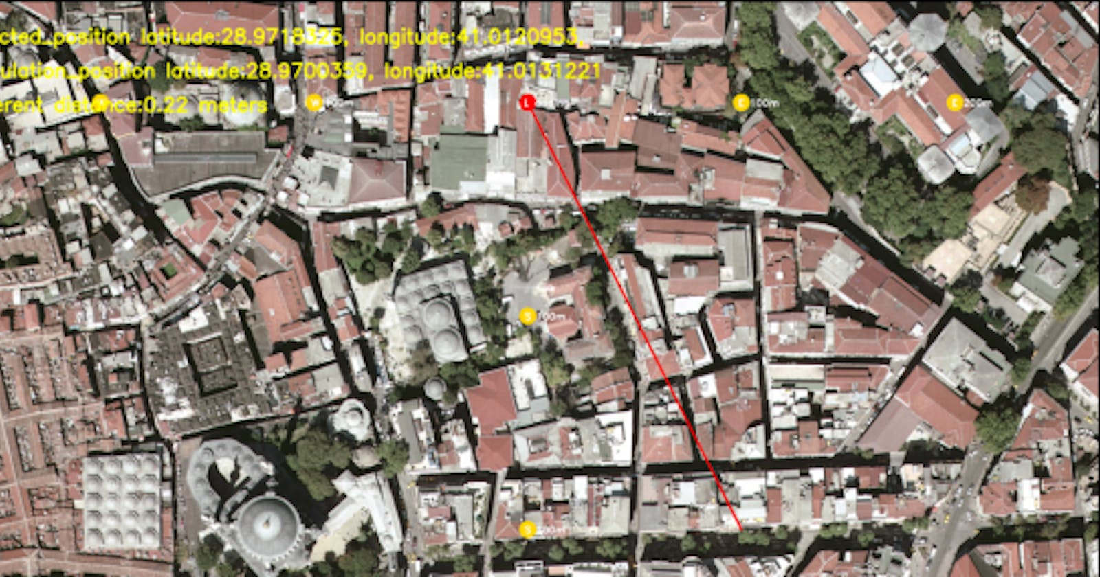Coordinate Calculation from Aerial Images