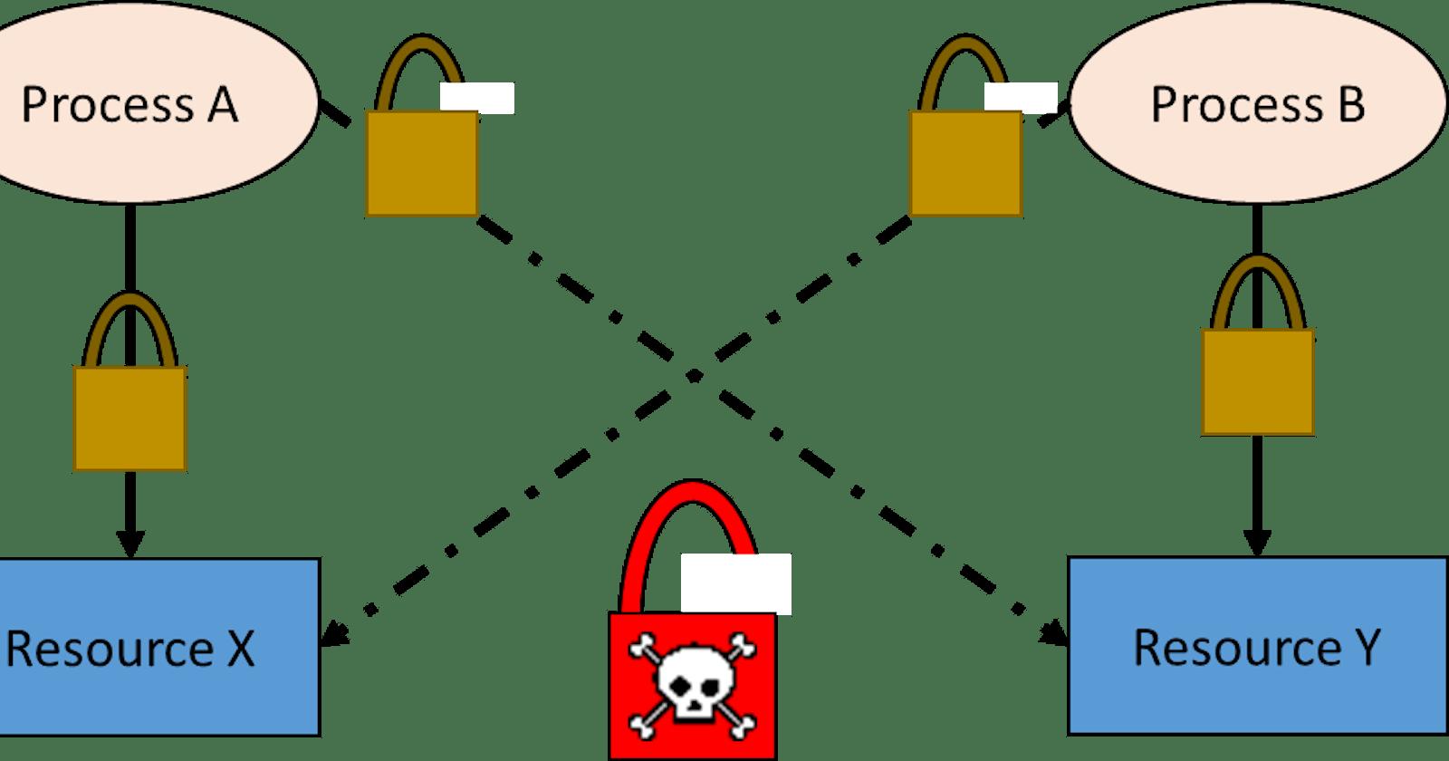 Deadlock prevention & necessary conditions to occur