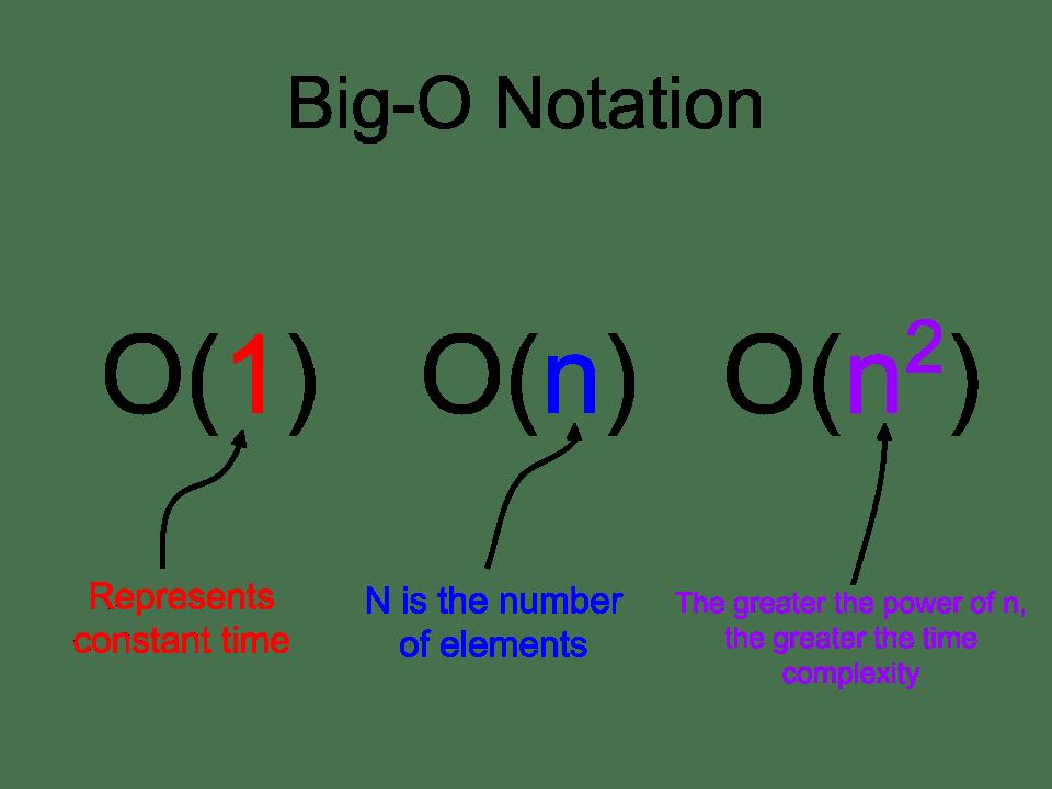 Big-O Notation (2).png
