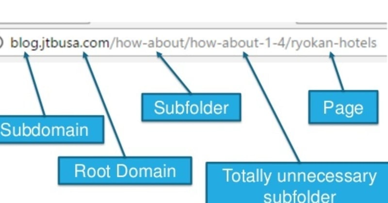 How to Route using Subdomain in React.