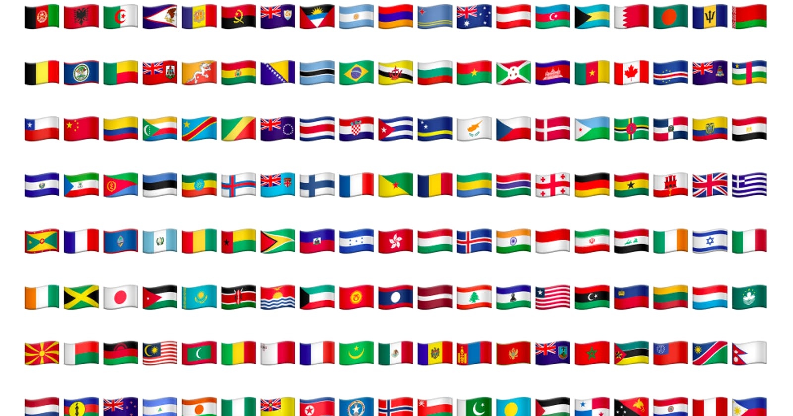 Get Country Flag using ISO Country Code