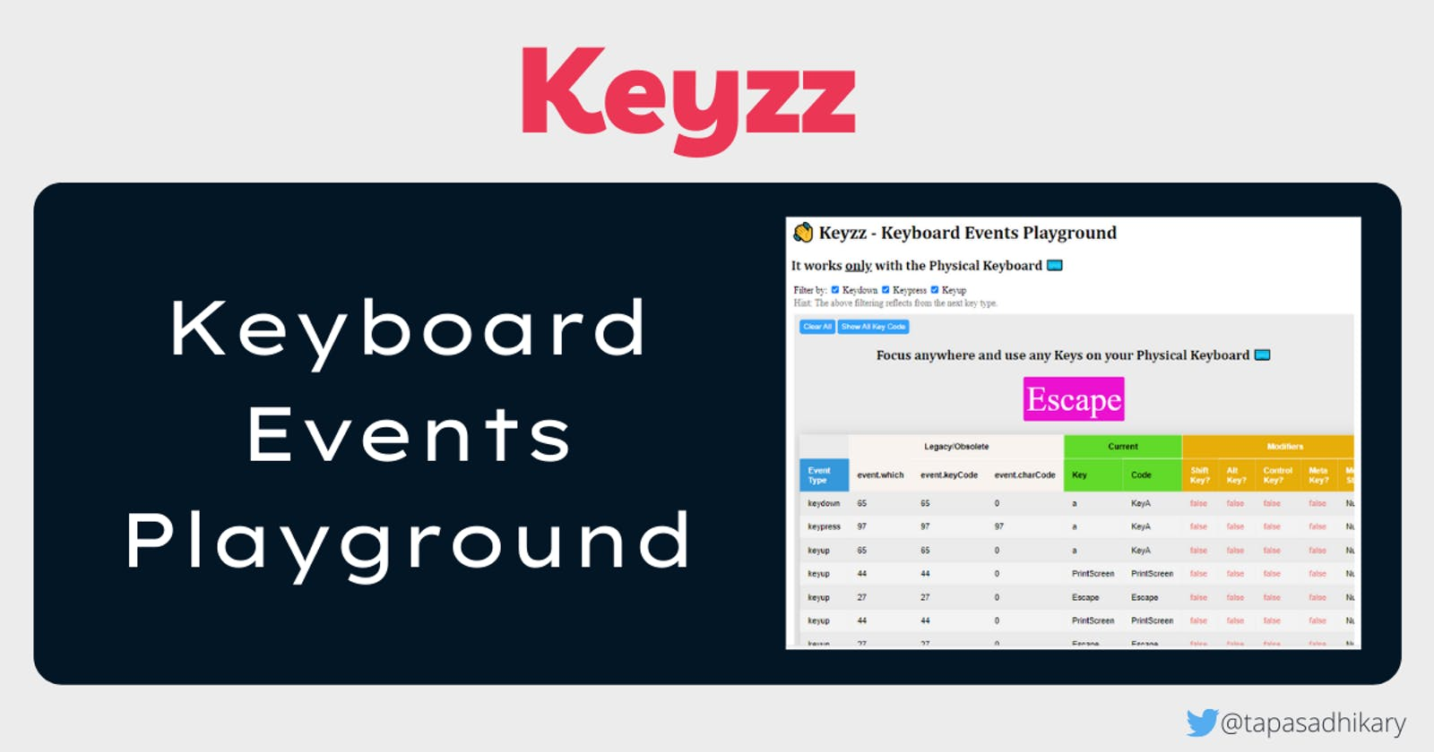A playground for JavaScript Keyboard events and the code list