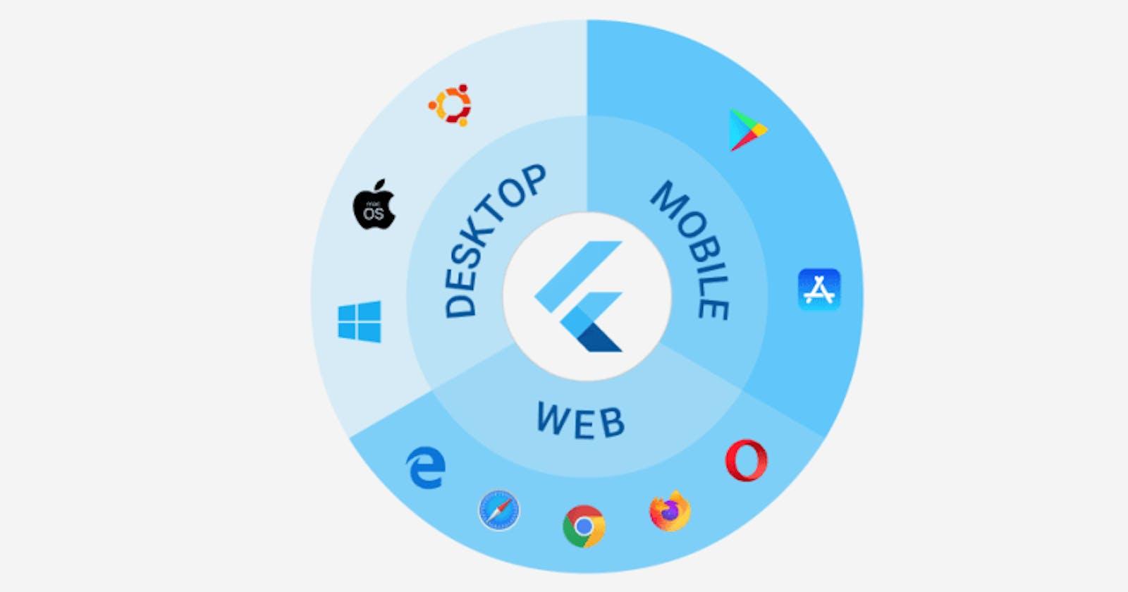 Write and test platform-specific widgets in Flutter