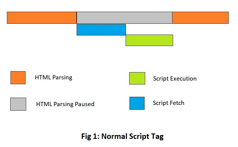 normal script tag.png