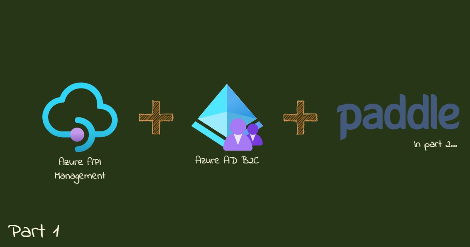 Connecting Azure API Management, Azure AD B2C, and Paddle with .net 5 Razor App, Part 1