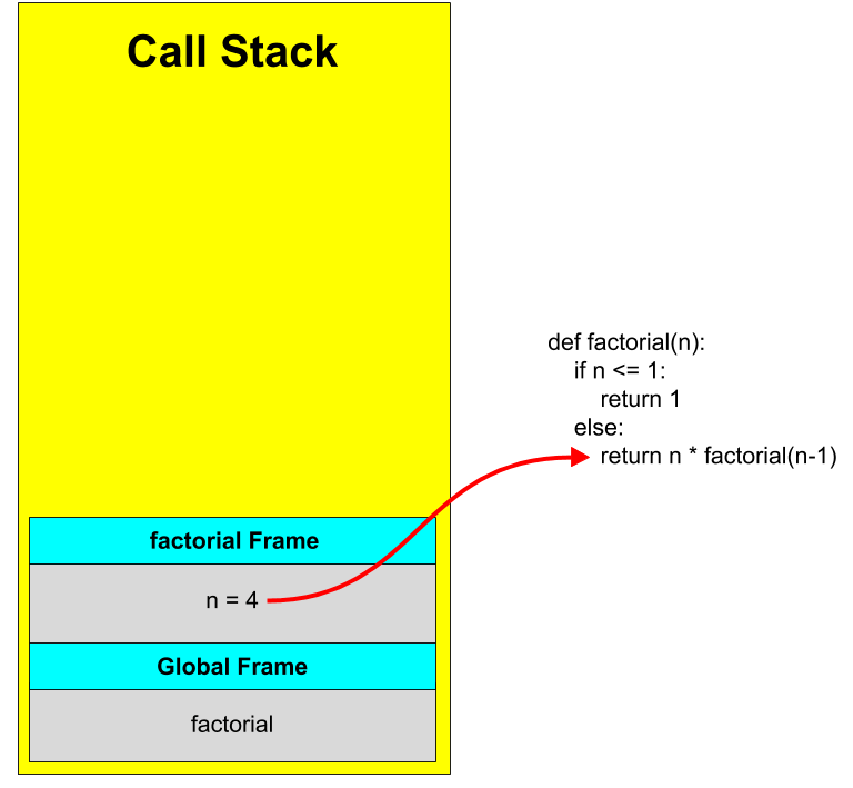 Call Stack - 2.png