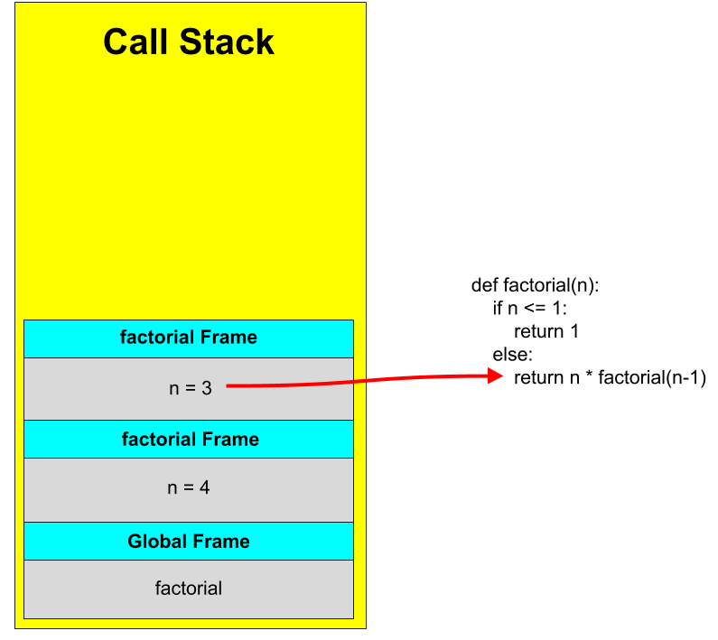 Call Stack - 3.png