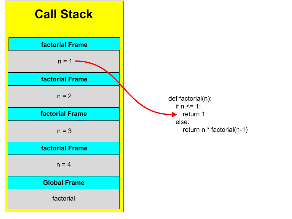 Call Stack - 5 (1).png