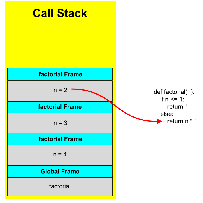 Call Stack - 6.png