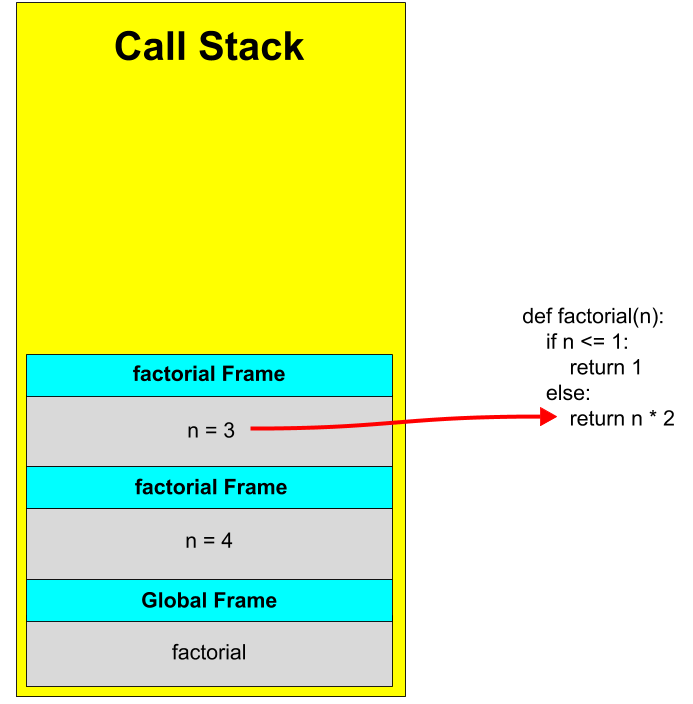 Call Stack - 7.png