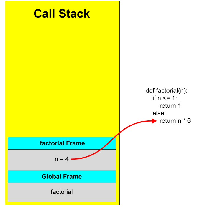 Call Stack - 8.png