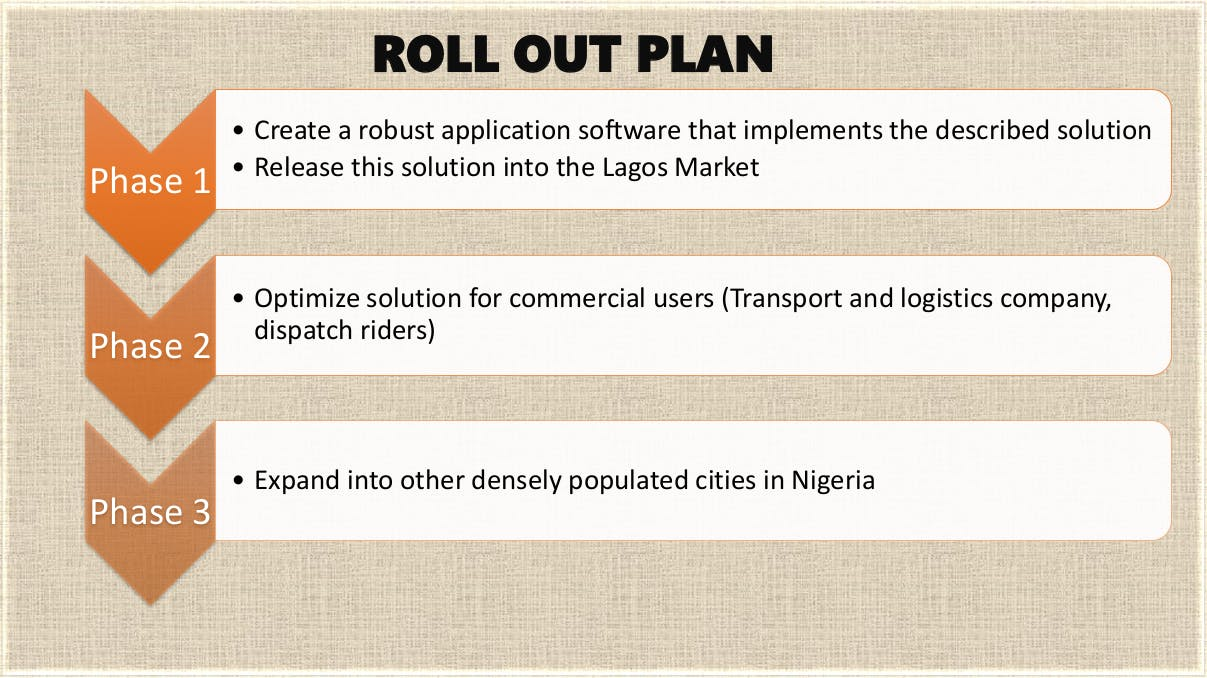 Transiz roll out plan.png