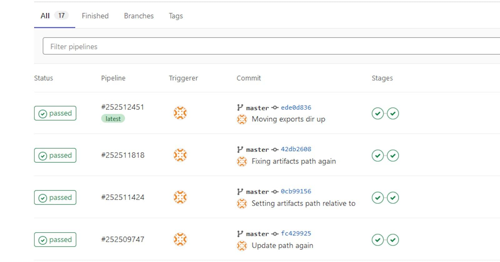 Exporting Godot with GitLab CI/CD