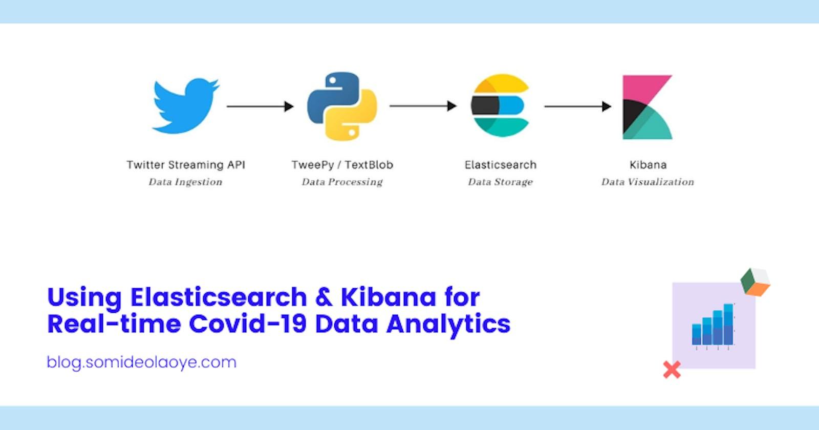 Using Elasticsearch & Kibana for Real-time Covid-19 Data Analytics