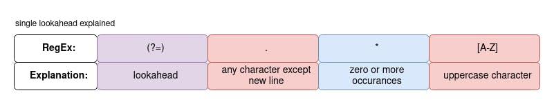 single_lookahead_explained.png