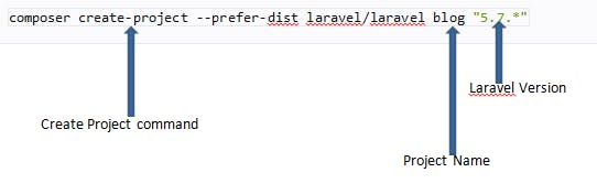 Create-Laravel-Project.PNG