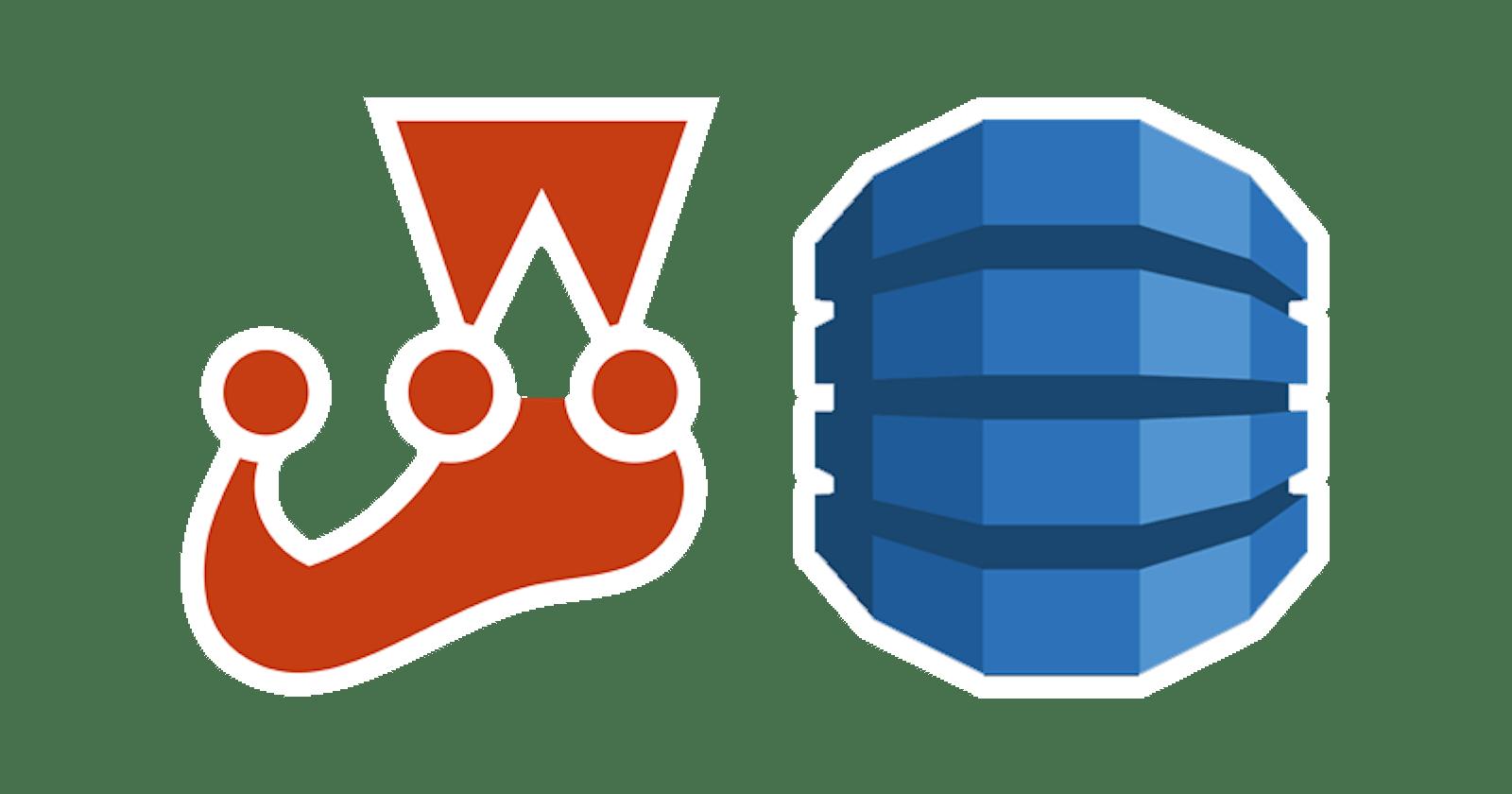 Jest: Mocking With AWS SDK V3