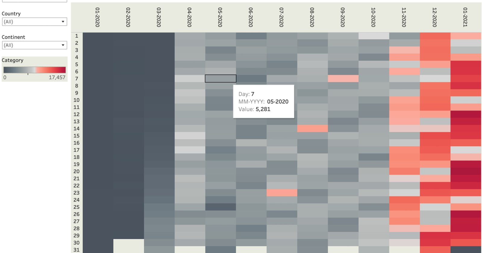 Thinking Differently about COVID-19 Visualization with Tableau