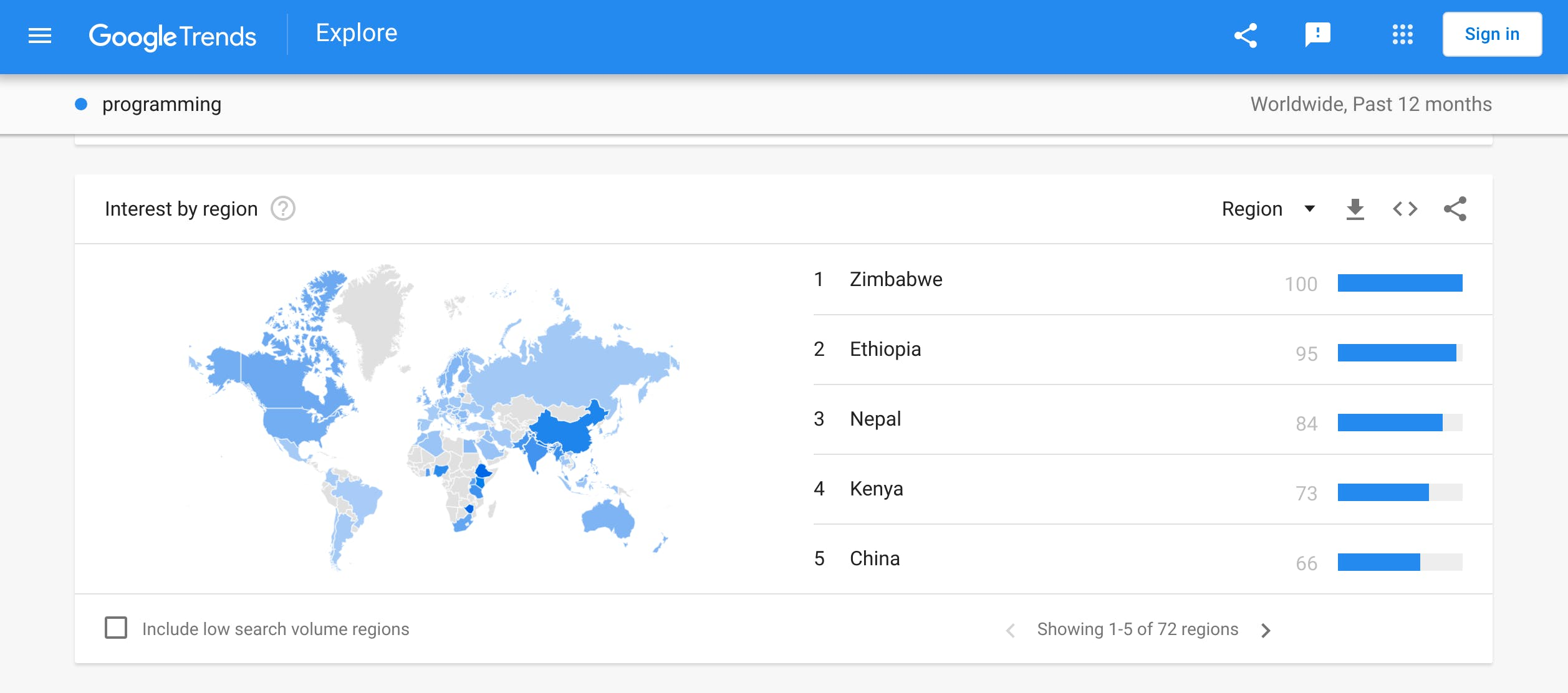 google trends programming keyword.png