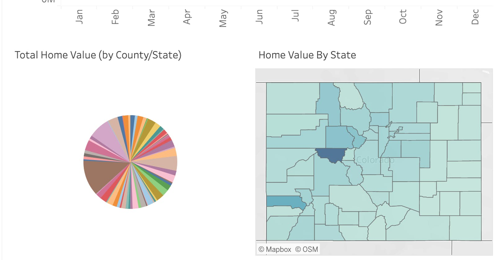 Real Estate Values by County - US