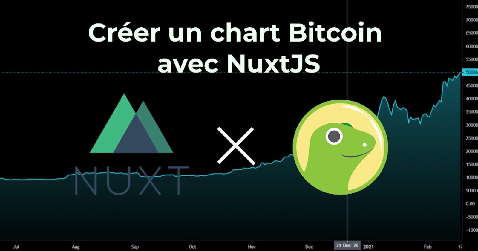 Créer un chart Bitcoin avec NuxtJS