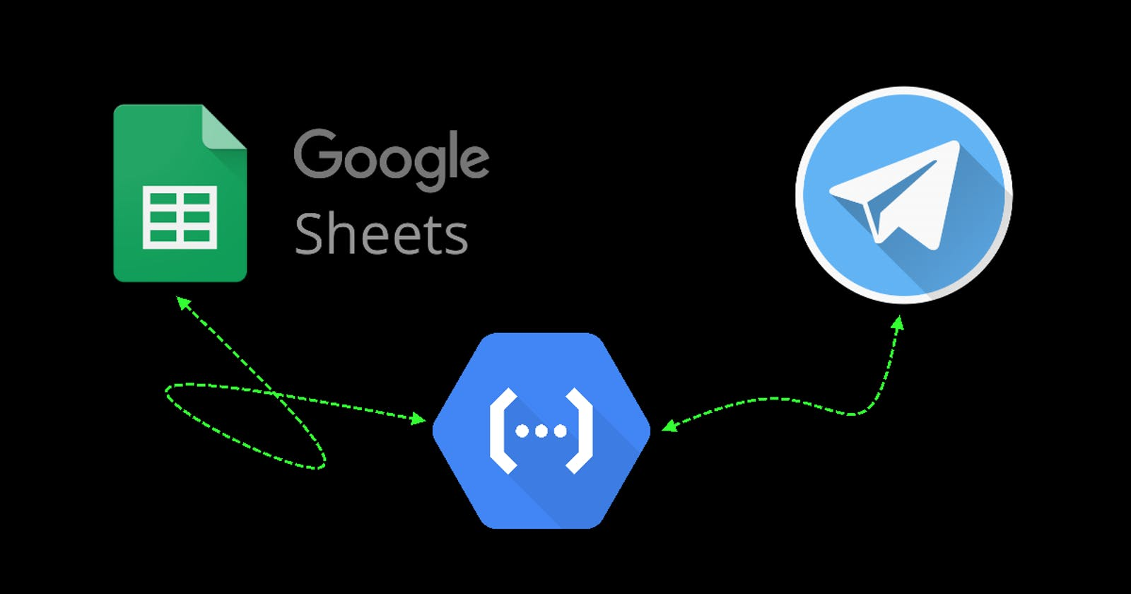 Write and Read Google Spreadsheet from Telegram bot with Google Cloud Functions